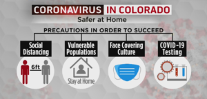 Read more about the article Welcome Back to Work Under Colorado's Safer at Home Protocol